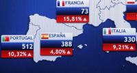 Evolución prima de riesgo tras elecciones italianas 2013